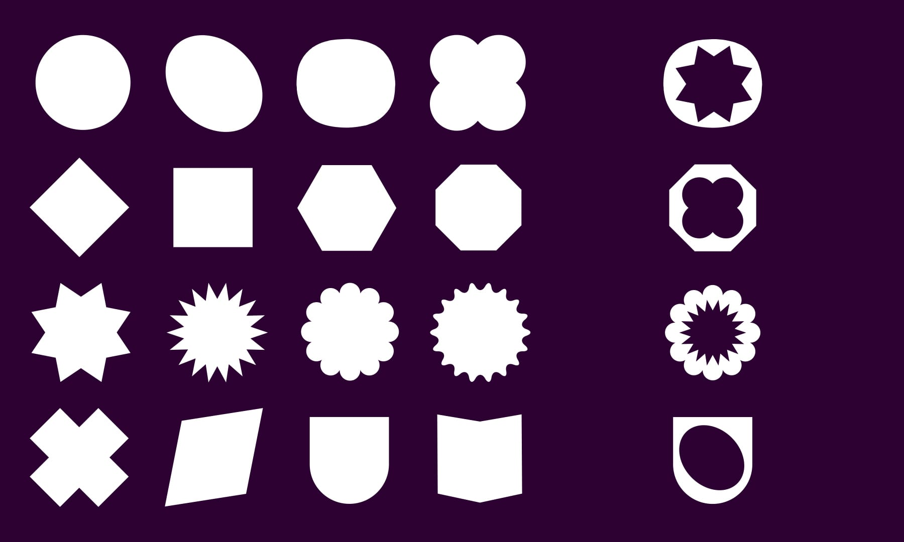 Royal Designers for Industry Pattern explained